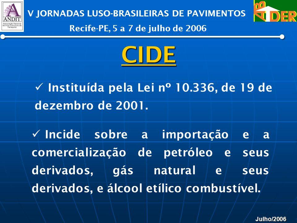 Julho/2006 V JORNADAS LUSO-BRASILEIRAS DE PAVIMENTOS Recife-PE, 5 a 7 de julho de 2006 Incide sobre a importação e a comercialização de petróleo e seu