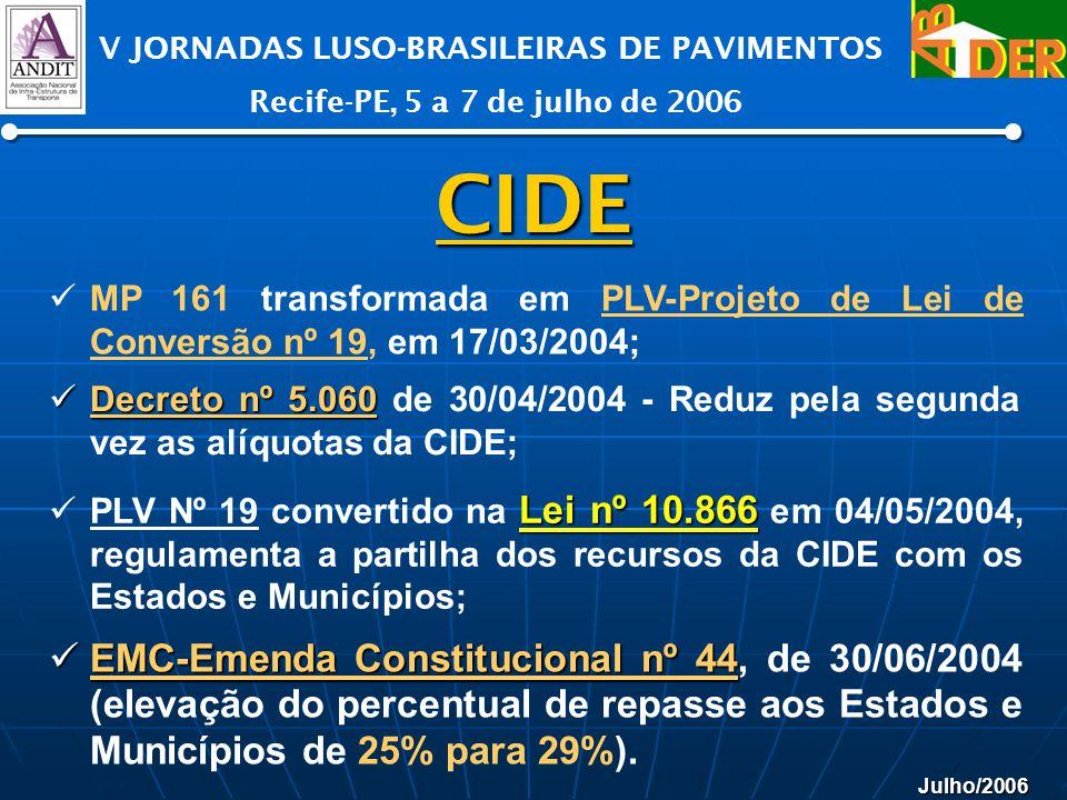 Julho/2006 V JORNADAS LUSO-BRASILEIRAS DE PAVIMENTOS Recife-PE, 5 a 7 de julho de 2006 CIDE EMC-Emenda Constitucional nº 44 EMC-Emenda Constitucional