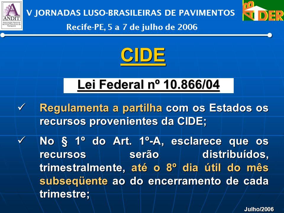 Julho/2006 V JORNADAS LUSO-BRASILEIRAS DE PAVIMENTOS Recife-PE, 5 a 7 de julho de 2006 CIDE Regulamenta a partilha com os Estados os recursos provenie