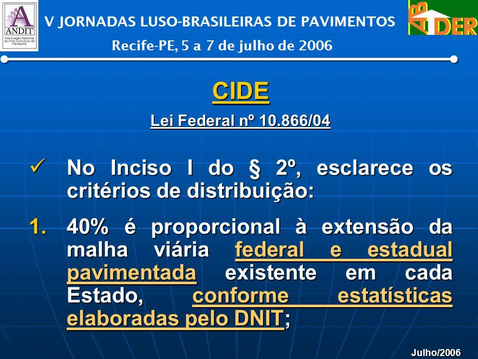 Julho/2006 V JORNADAS LUSO-BRASILEIRAS DE PAVIMENTOS Recife-PE, 5 a 7 de julho de 2006 CIDE Lei Federal nº 10.866/04 No Inciso I do § 2º, esclarece os