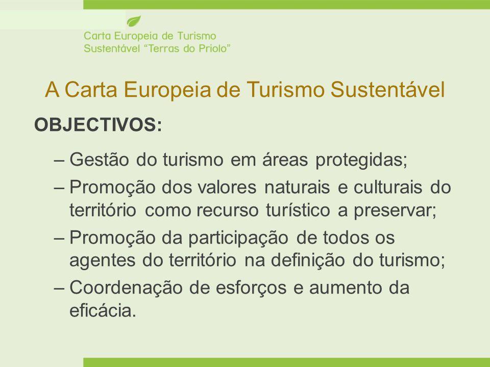 A Carta Europeia de Turismo Sustentável –Gestão do turismo em áreas protegidas; –Promoção dos valores naturais e culturais do território como recurso