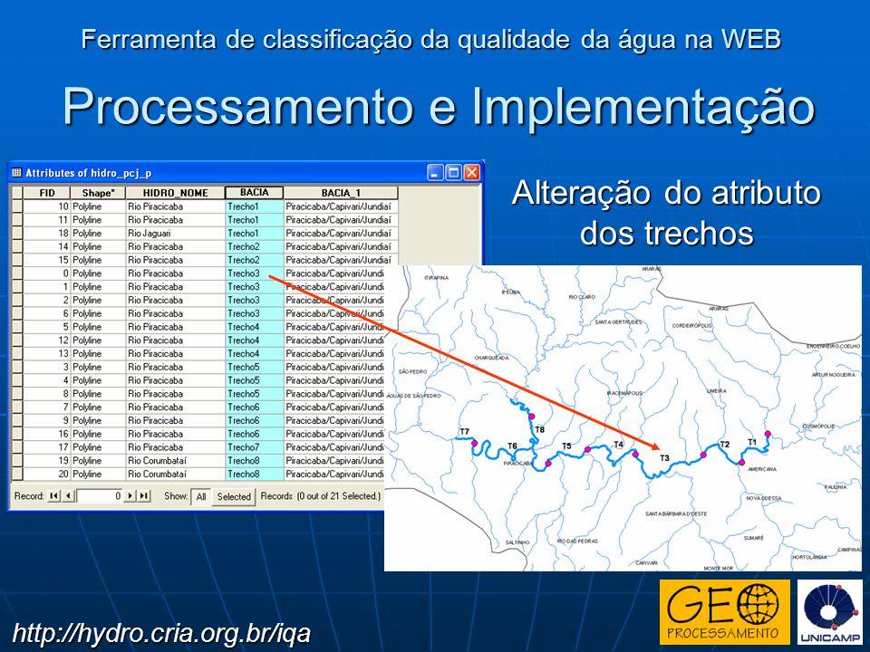 Processamento e Implementação Alteração do atributo dos trechos Ferramenta de classificação da qualidade da água na WEB http://hydro.cria.org.br/iqa