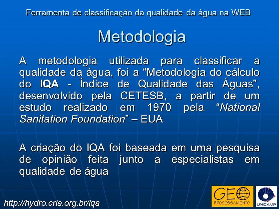 Metodologia A metodologia utilizada para classificar a qualidade da água, foi a Metodologia do cálculo do IQA - Índice de Qualidade das Águas, desenvo