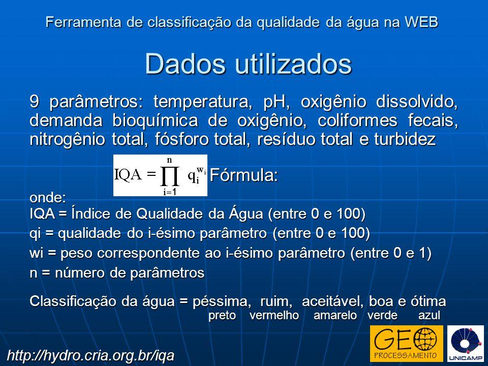 Dados utilizados 9 parâmetros: temperatura, pH, oxigênio dissolvido, demanda bioquímica de oxigênio, coliformes fecais, nitrogênio total, fósforo total, resíduo total e turbidez Fórmula: Ferramenta de classificação da qualidade da água na WEB http://hydro.cria.org.br/iqa onde: IQA = Índice de Qualidade da Água (entre 0 e 100) qi = qualidade do i-ésimo parâmetro (entre 0 e 100) wi = peso correspondente ao i-ésimo parâmetro (entre 0 e 1) n = número de parâmetros Classificação da água = péssima, ruim, aceitável, boa e ótima preto vermelho amarelo verde azul