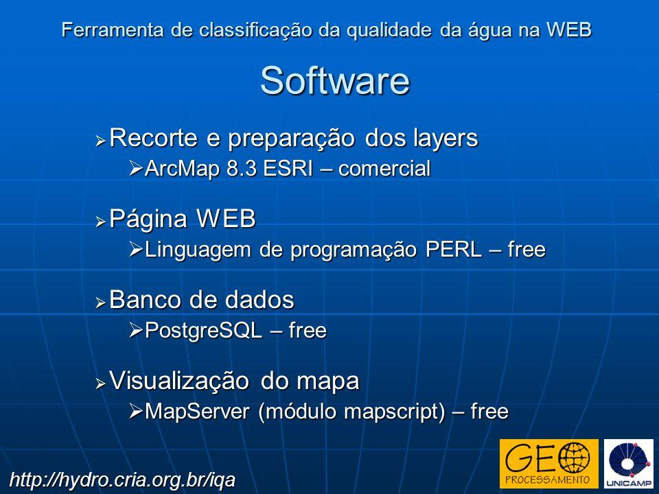 Software Recorte e preparação dos layers Recorte e preparação dos layers ArcMap 8.3 ESRI – comercial ArcMap 8.3 ESRI – comercial Página WEB Página WEB