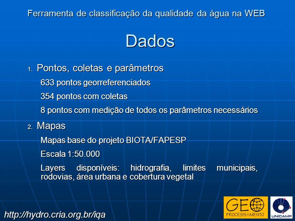 Dados 1. Pontos, coletas e parâmetros 633 pontos georreferenciados 354 pontos com coletas 8 pontos com medição de todos os parâmetros necessários 2. M