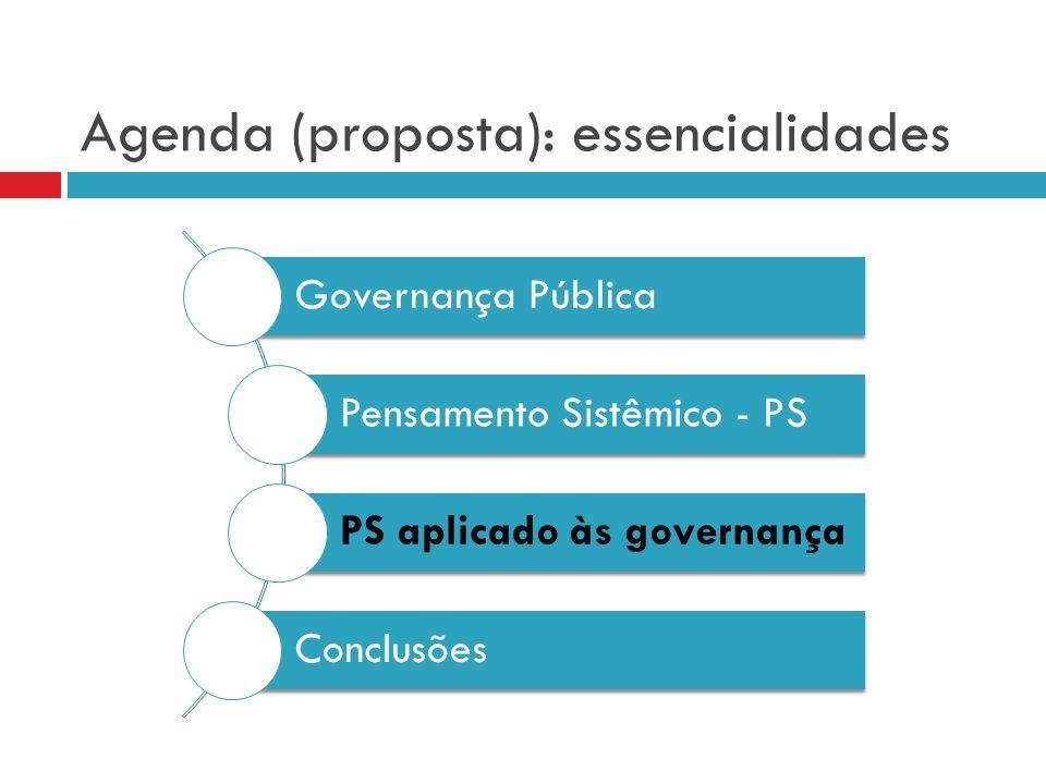 Agenda (proposta): essencialidades Governança Pública Pensamento Sistêmico - PS PS aplicado às governança Conclusões