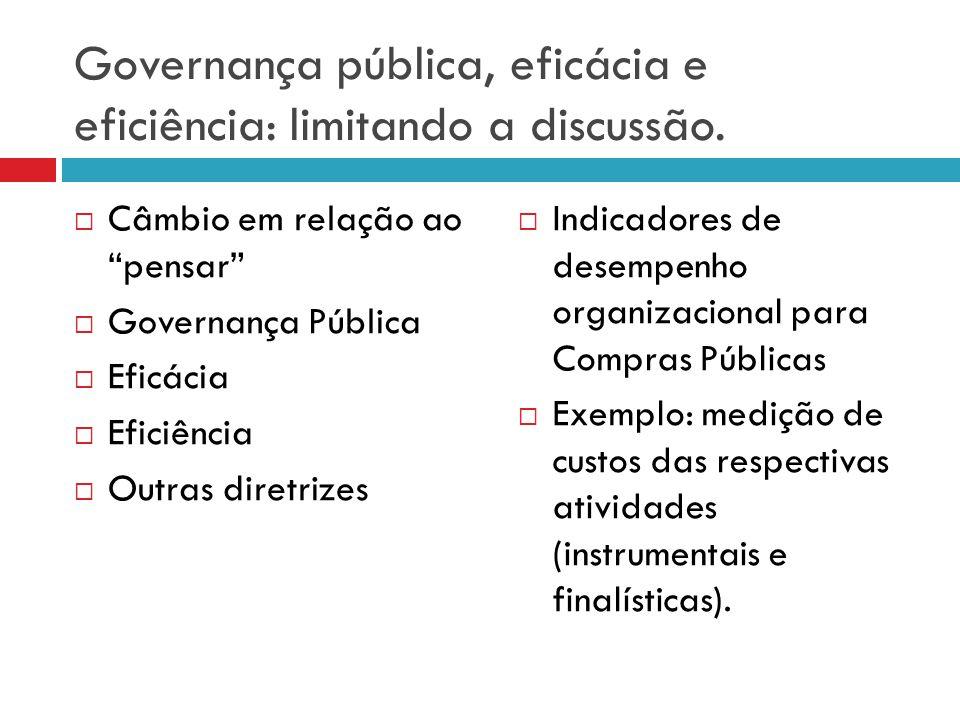 Governança pública, eficácia e eficiência: limitando a discussão. Câmbio em relação ao pensar Governança Pública Eficácia Eficiência Outras diretrizes