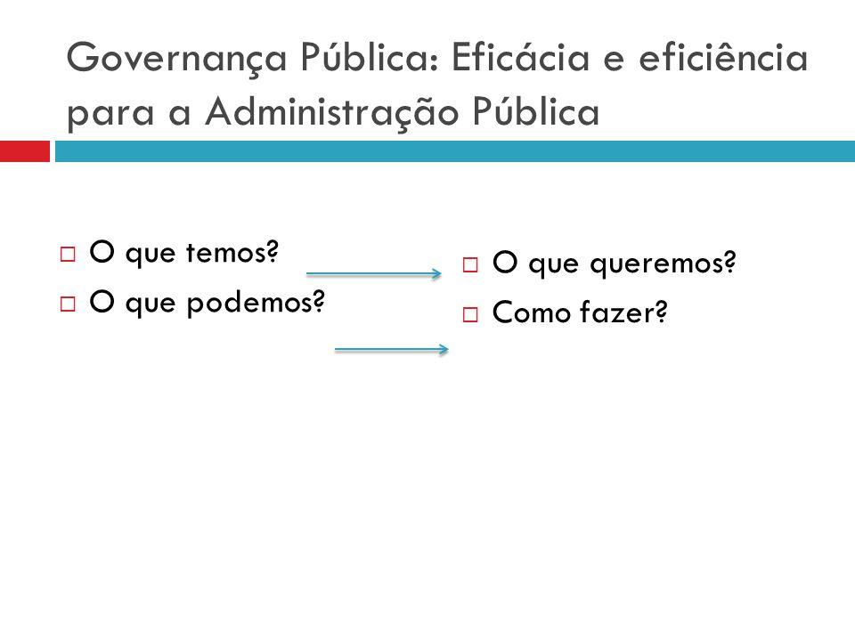 Governança Pública: Eficácia e eficiência para a Administração Pública O que temos? O que podemos? O que queremos? Como fazer?