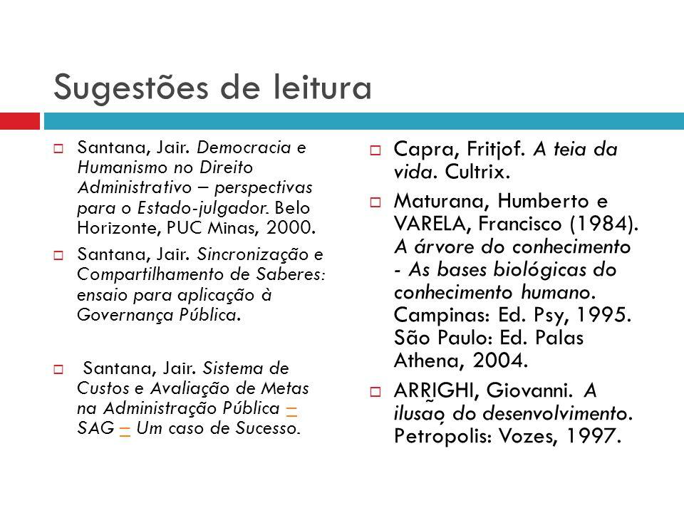 Sugestões de leitura Santana, Jair. Democracia e Humanismo no Direito Administrativo – perspectivas para o Estado-julgador. Belo Horizonte, PUC Minas,
