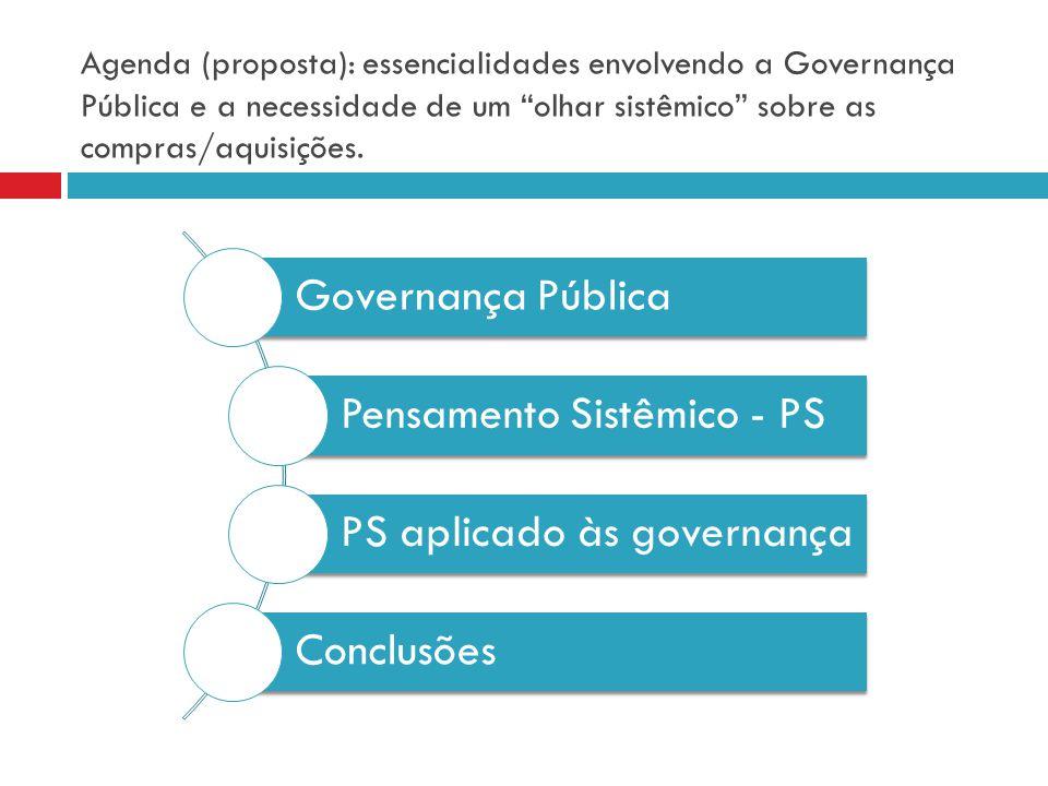 Agenda (proposta): essencialidades envolvendo a Governança Pública e a necessidade de um olhar sistêmico sobre as compras/aquisições. Governança Públi