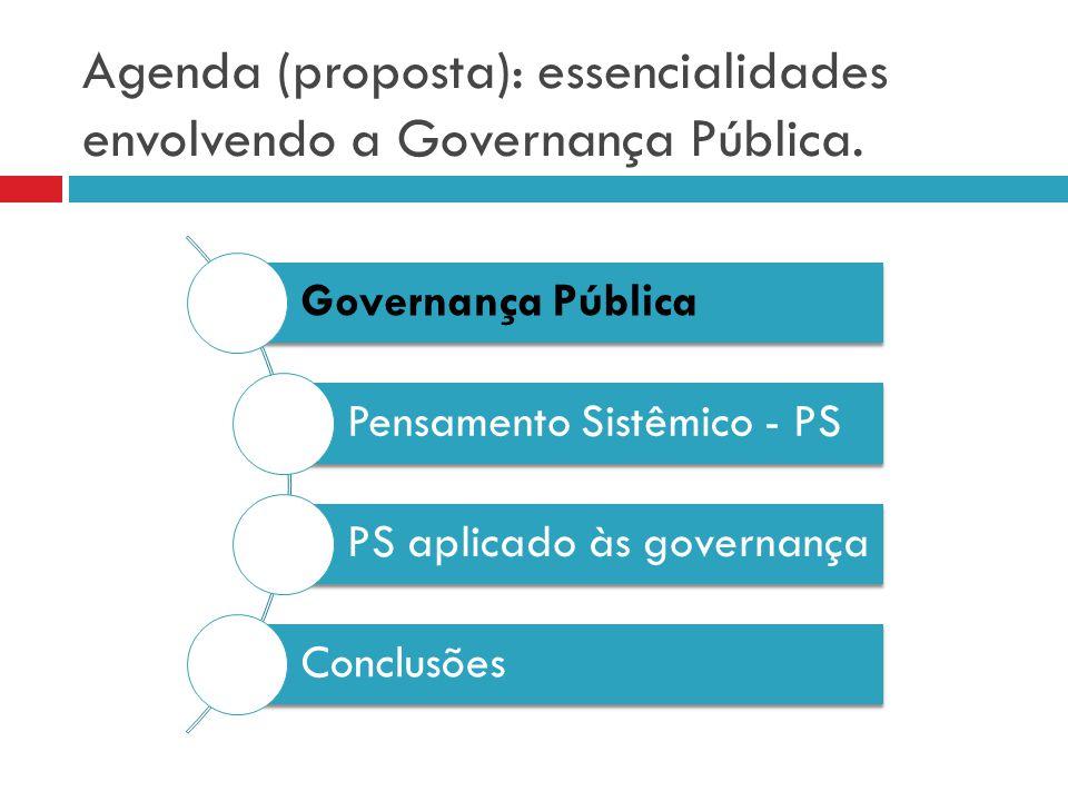Agenda (proposta): essencialidades envolvendo a Governança Pública. Governança Pública Pensamento Sistêmico - PS PS aplicado às governança Conclusões