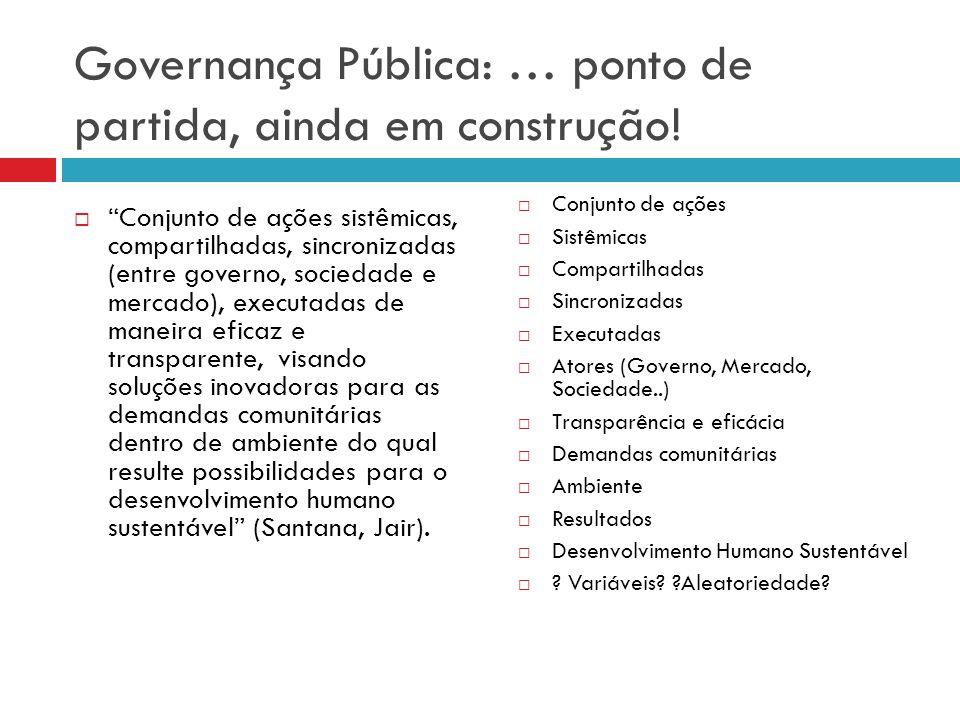 Governança Pública: … ponto de partida, ainda em construção! Conjunto de ações sistêmicas, compartilhadas, sincronizadas (entre governo, sociedade e m