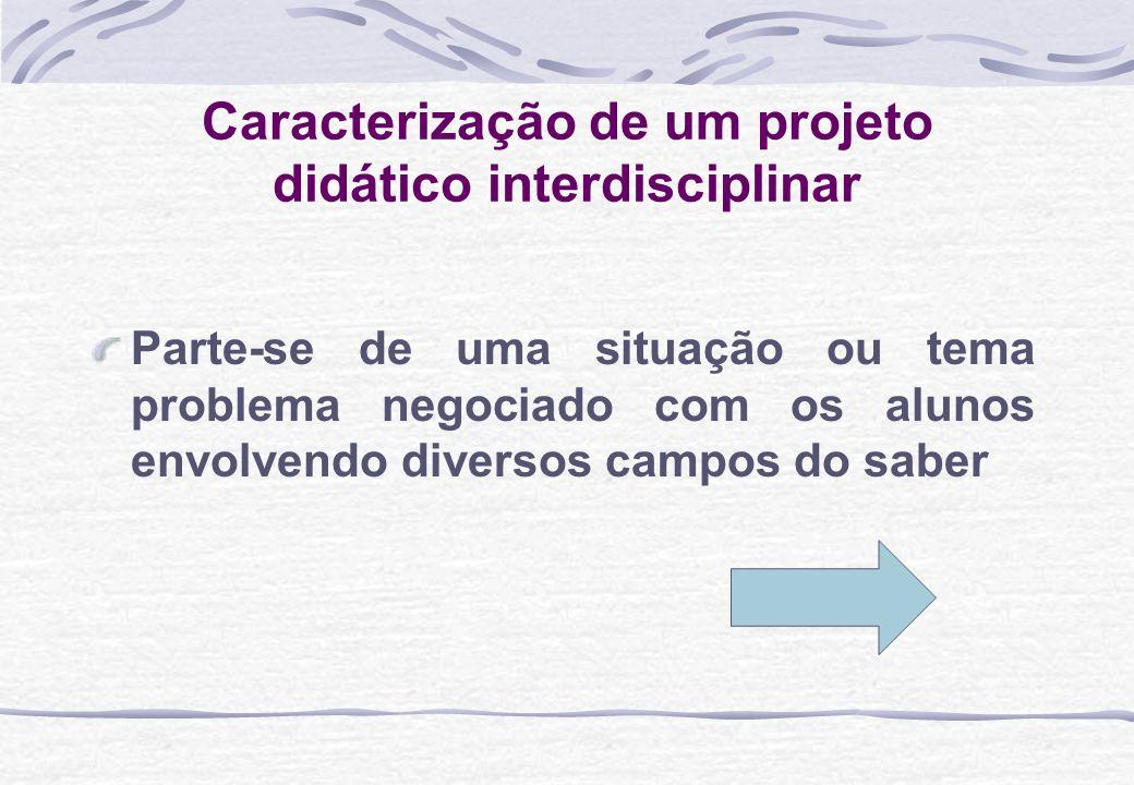 Caracterização de um projeto didático interdisciplinar Parte-se de uma situação ou tema problema negociado com os alunos envolvendo diversos campos do saber