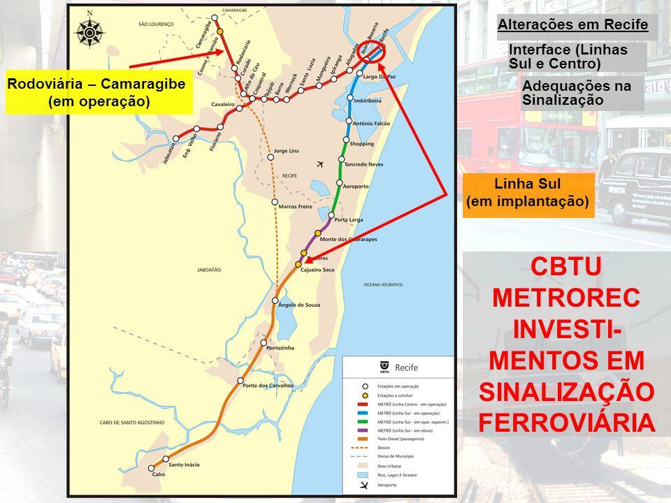Alterações em Recife Interface (Linhas Sul e Centro) Adequações na Sinalização Linha Sul (em implantação) Rodoviária – Camaragibe (em operação) CBTU METROREC INVESTI- MENTOS EM SINALIZAÇÃO FERROVIÁRIA