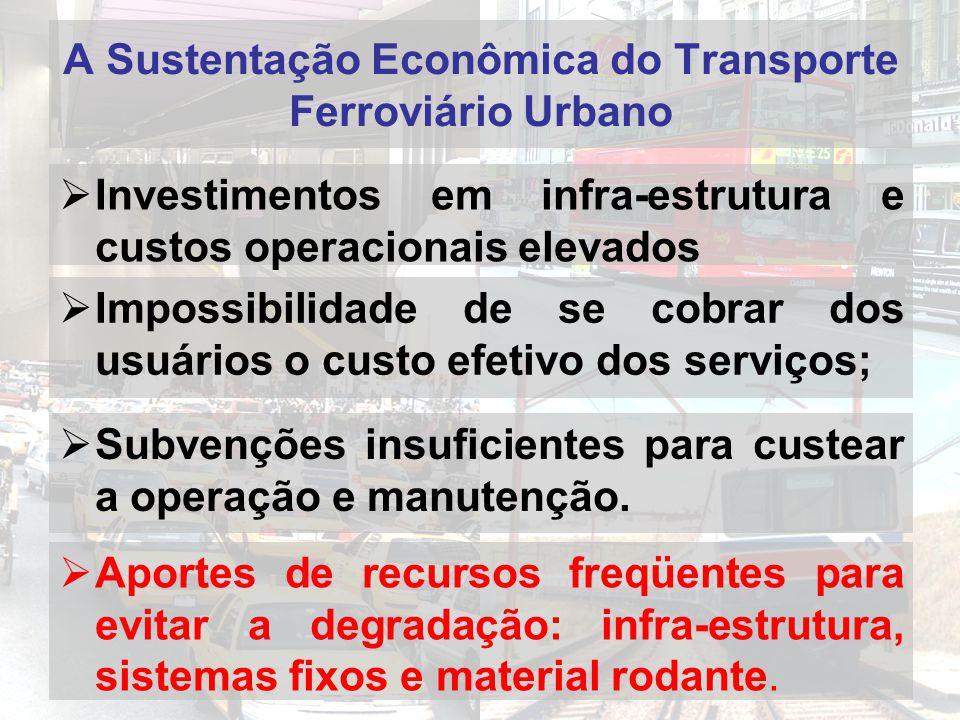 A Sustentação Econômica do Transporte Ferroviário Urbano Investimentos em infra-estrutura e custos operacionais elevados Impossibilidade de se cobrar dos usuários o custo efetivo dos serviços; Subvenções insuficientes para custear a operação e manutenção.
