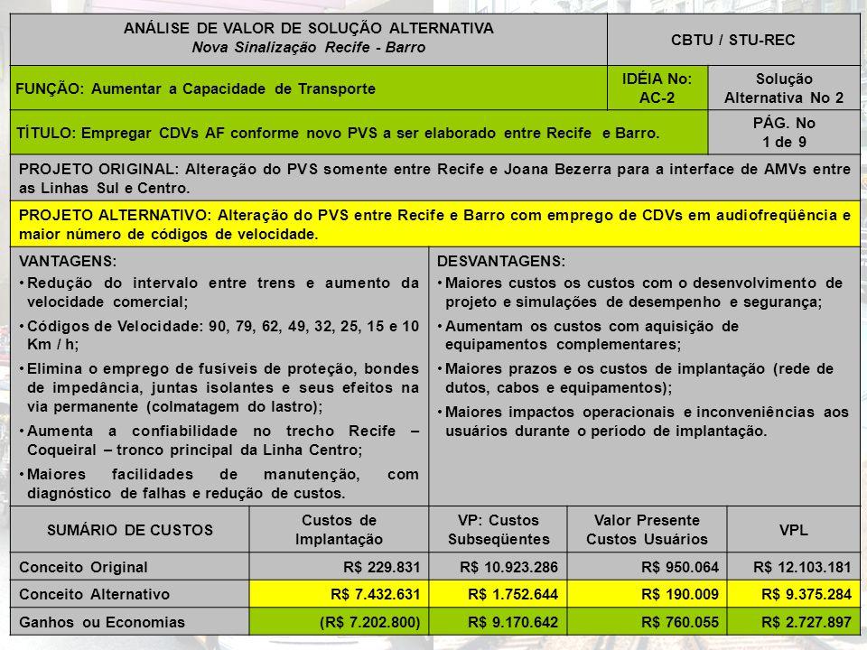 ANÁLISE DE VALOR DE SOLUÇÃO ALTERNATIVA Nova Sinalização Recife - Barro CBTU / STU-REC FUNÇÃO: Aumentar a Capacidade de Transporte IDÉIA No: AC-2 Solução Alternativa No 2 TÍTULO: Empregar CDVs AF conforme novo PVS a ser elaborado entre Recife e Barro.