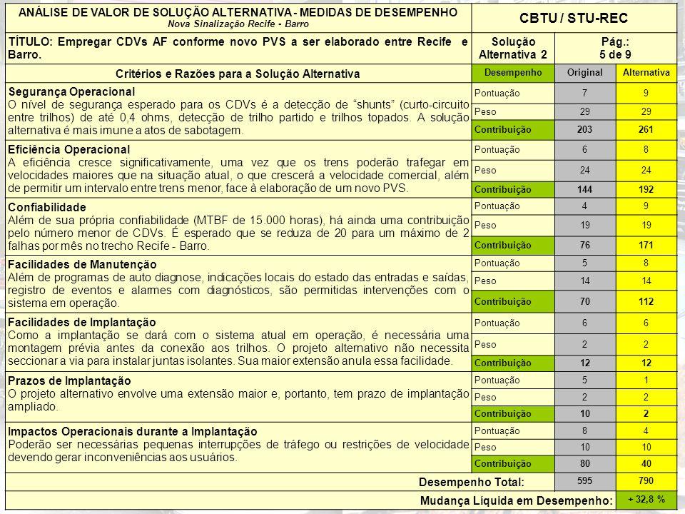 ANÁLISE DE VALOR DE SOLUÇÃO ALTERNATIVA - MEDIDAS DE DESEMPENHO Nova Sinalização Recife - Barro CBTU / STU-REC TÍTULO: Empregar CDVs AF conforme novo