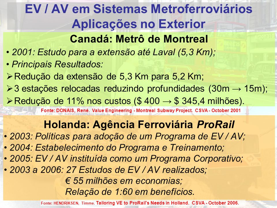 EV / AV em Sistemas Metroferroviários Aplicações no Exterior Holanda: Agência Ferroviária ProRail 2003: Políticas para adoção de um Programa de EV / AV; 2004: Estabelecimento do Programa e Treinamento; 2005: EV / AV instituída como um Programa Corporativo; 2003 a 2006: 27 Estudos de EV / AV realizados; 55 milhões em economias; Relação de 1:60 em benefícios.