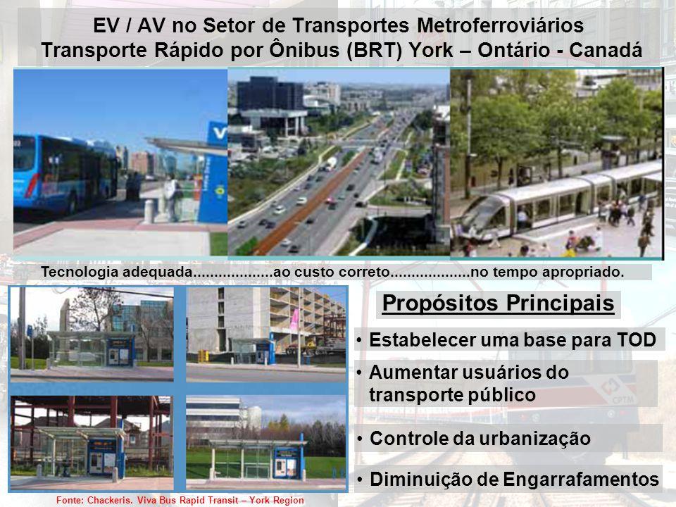 EV / AV no Setor de Transportes Metroferroviários Transporte Rápido por Ônibus (BRT) York – Ontário - Canadá Tecnologia adequada...................ao custo correto...................no tempo apropriado.