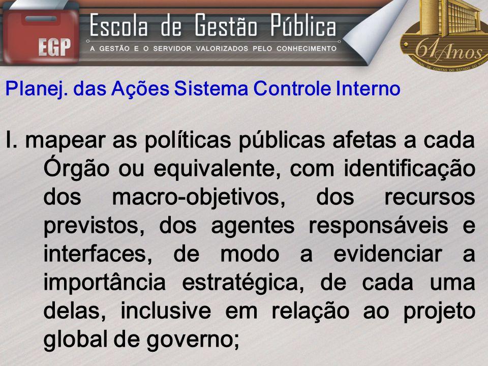 Planej. das Ações Sistema Controle Interno I. mapear as políticas públicas afetas a cada Órgão ou equivalente, com identificação dos macro-objetivos,