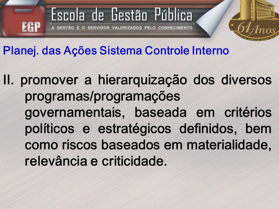 Planej. das Ações Sistema Controle Interno II. promover a hierarquização dos diversos programas/programações governamentais, baseada em critérios polí