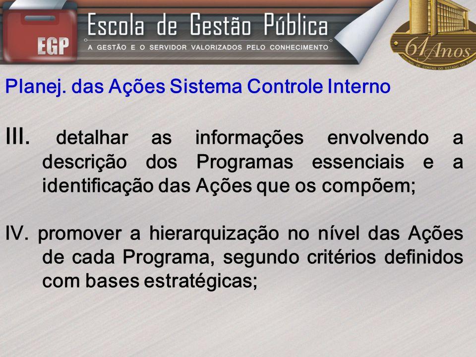 Planej. das Ações Sistema Controle Interno III. detalhar as informações envolvendo a descrição dos Programas essenciais e a identificação das Ações qu