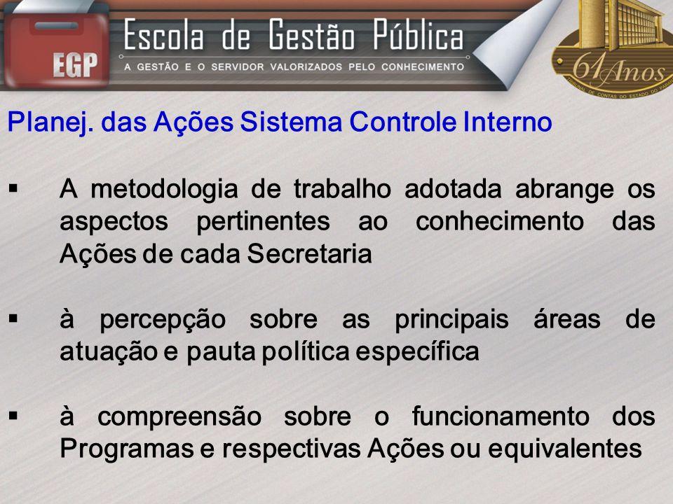 Planej. das Ações Sistema Controle Interno A metodologia de trabalho adotada abrange os aspectos pertinentes ao conhecimento das Ações de cada Secreta