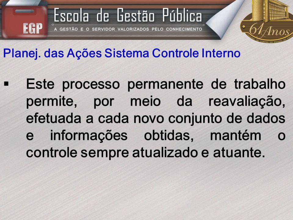 Planej. das Ações Sistema Controle Interno Este processo permanente de trabalho permite, por meio da reavaliação, efetuada a cada novo conjunto de dad