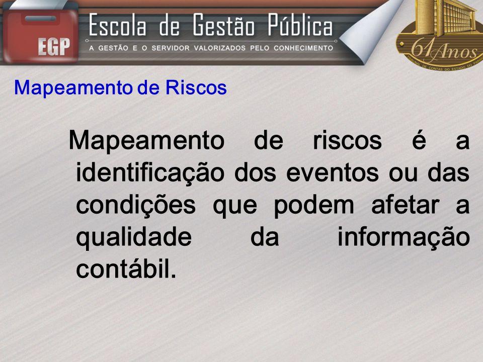 Mapeamento de Riscos Mapeamento de riscos é a identificação dos eventos ou das condições que podem afetar a qualidade da informação contábil.