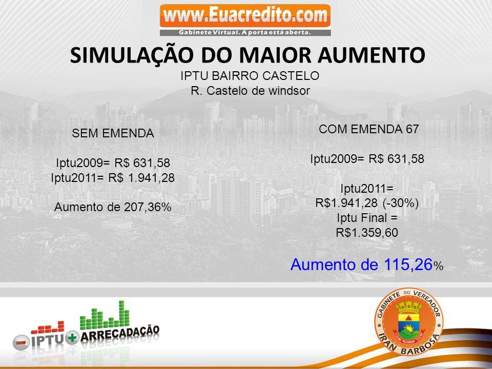 SIMULAÇÃO DO MAIOR AUMENTO IPTU BAIRRO CASTELO R.