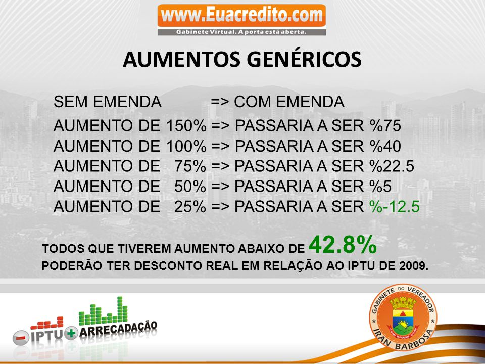AUMENTOS GENÉRICOS AUMENTO DE 150% => PASSARIA A SER %75 AUMENTO DE 75% => PASSARIA A SER %22.5 AUMENTO DE 100% => PASSARIA A SER %40 AUMENTO DE 50% => PASSARIA A SER %5 AUMENTO DE 25% => PASSARIA A SER %-12.5 SEM EMENDA => COM EMENDA TODOS QUE TIVEREM AUMENTO ABAIXO DE 42.8% PODERÃO TER DESCONTO REAL EM RELAÇÃO AO IPTU DE 2009.