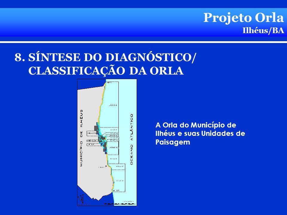 Projeto Orla Ilhéus/BA 8. SÍNTESE DO DIAGNÓSTICO/ CLASSIFICAÇÃO DA ORLA A Orla do Município de Ilhéus e suas Unidades de Paisagem
