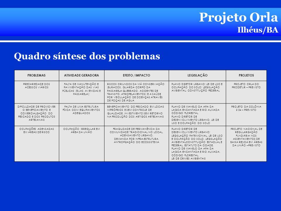 Projeto Orla Ilhéus/BA PROBLEMASATIVIDADE GERADORAEFEITO / IMPACTOLEGISLAÇÃOPROJETOS PRECARIEDADE DOS ACESSOS VIÁRIOS FALTA DE MANUTENÇÃO E PAVIMENTAÇ