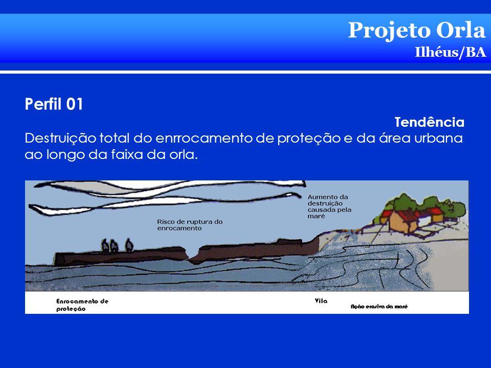 Projeto Orla Ilhéus/BA Perfil 01 Tendência Destruição total do enrrocamento de proteção e da área urbana ao longo da faixa da orla.