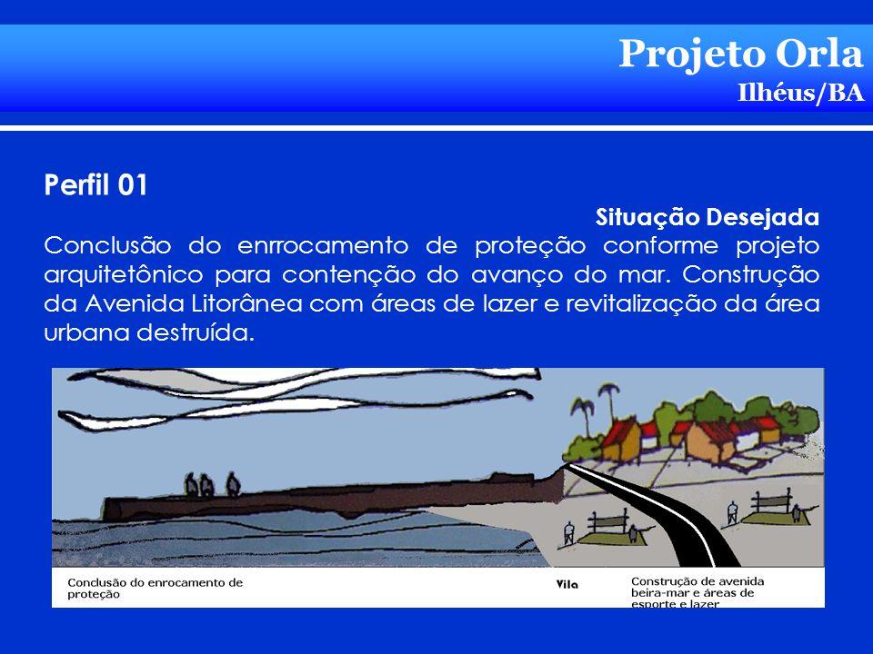 Projeto Orla Ilhéus/BA Perfil 01 Situação Desejada Conclusão do enrrocamento de proteção conforme projeto arquitetônico para contenção do avanço do ma