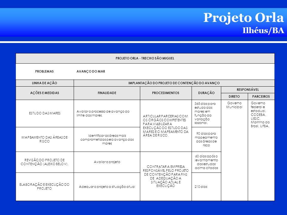 Projeto Orla Ilhéus/BA PROJETO ORLA - TRECHO SÃO MIGUEL PROBLEMASAVANÇO DO MAR LINHA DE AÇÃOIMPLANTAÇÃO DO PROJETO DE CONTENÇÃO DO AVANÇO AÇÕES E MEDI