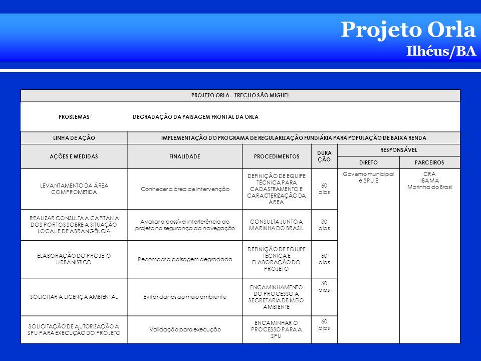 Projeto Orla Ilhéus/BA PROJETO ORLA - TRECHO SÃO MIGUEL PROBLEMASDEGRADAÇÃO DA PAISAGEM FRONTAL DA ORLA LINHA DE AÇÃOIMPLEMENTAÇÃO DO PROGRAMA DE REGU
