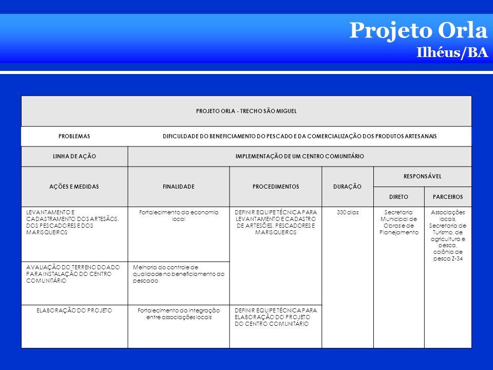Projeto Orla Ilhéus/BA PROJETO ORLA - TRECHO SÃO MIGUEL PROBLEMASDIFICULDADE DO BENEFICIAMENTO DO PESCADO E DA COMERCIALIZAÇÃO DOS PRODUTOS ARTESANAIS