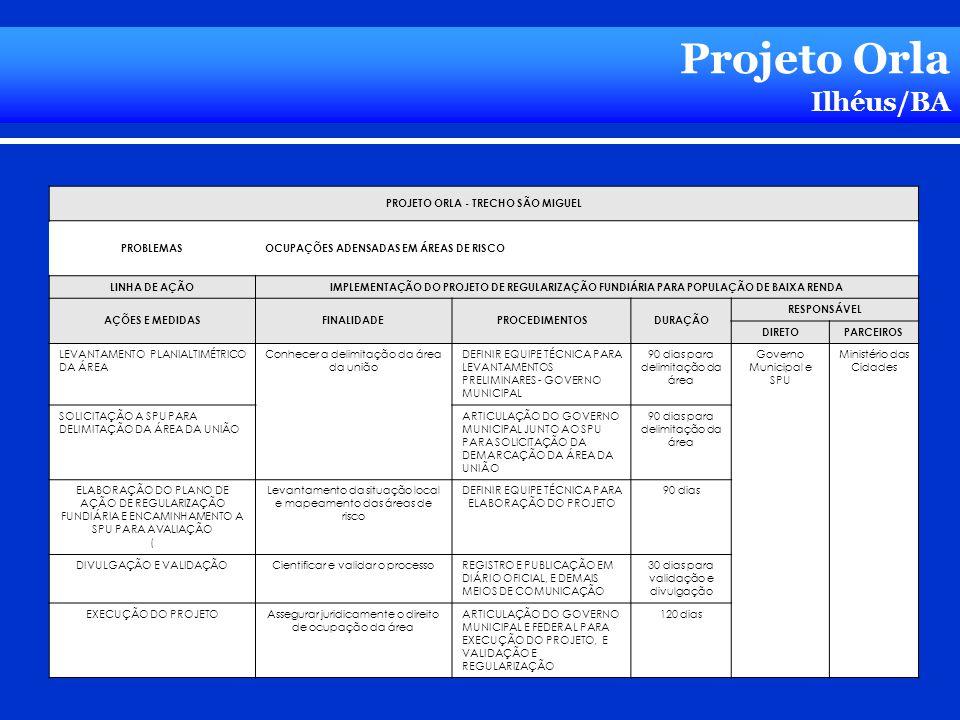 Projeto Orla Ilhéus/BA PROJETO ORLA - TRECHO SÃO MIGUEL PROBLEMASOCUPAÇÕES ADENSADAS EM ÁREAS DE RISCO LINHA DE AÇÃOIMPLEMENTAÇÃO DO PROJETO DE REGULA
