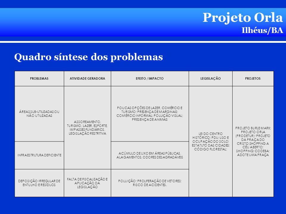 Projeto Orla Ilhéus/BA PROBLEMASATIVIDADE GERADORAEFEITO / IMPACTOLEGISLAÇÃOPROJETOS ÁREAS SUB-UTILIZADAS OU NÃO UTILIZADAS ASSOREAMENTO, TURISMO, LAZ