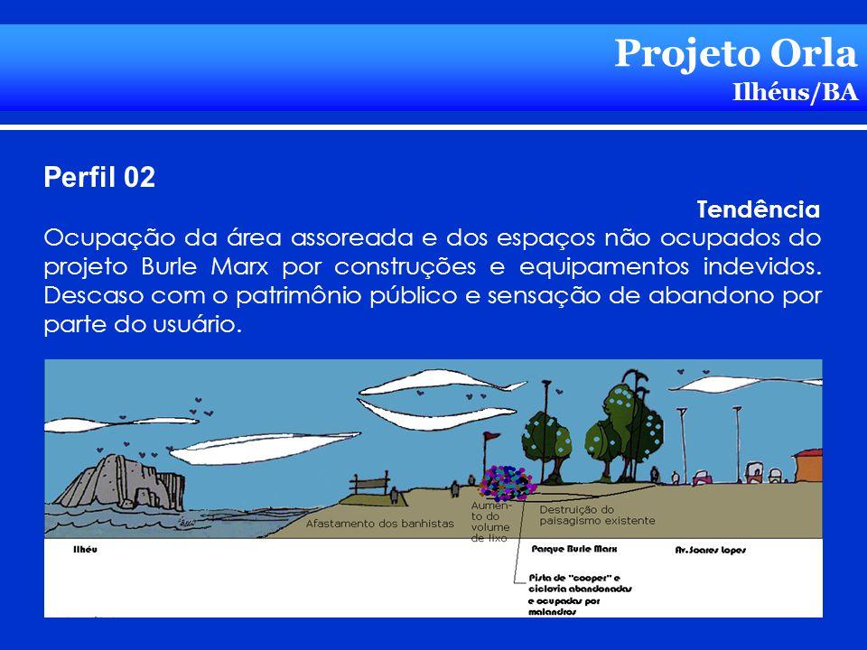 Projeto Orla Ilhéus/BA Perfil 02 Tendência Ocupação da área assoreada e dos espaços não ocupados do projeto Burle Marx por construções e equipamentos