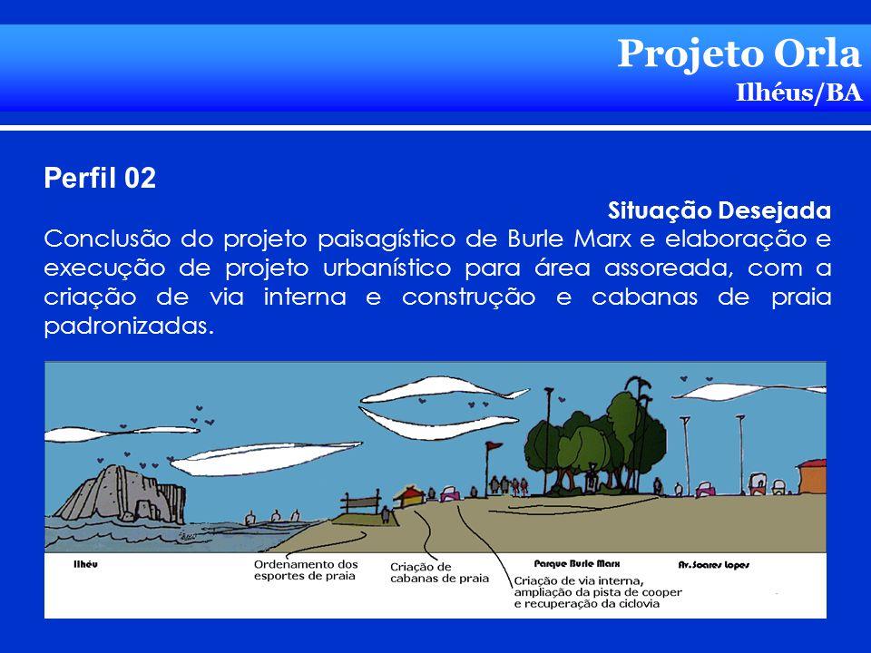 Projeto Orla Ilhéus/BA Perfil 02 Situação Desejada Conclusão do projeto paisagístico de Burle Marx e elaboração e execução de projeto urbanístico para