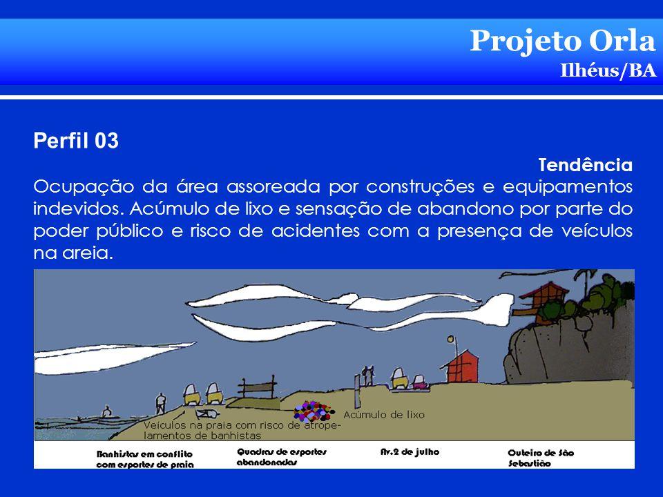 Projeto Orla Ilhéus/BA Perfil 03 Tendência Ocupação da área assoreada por construções e equipamentos indevidos. Acúmulo de lixo e sensação de abandono