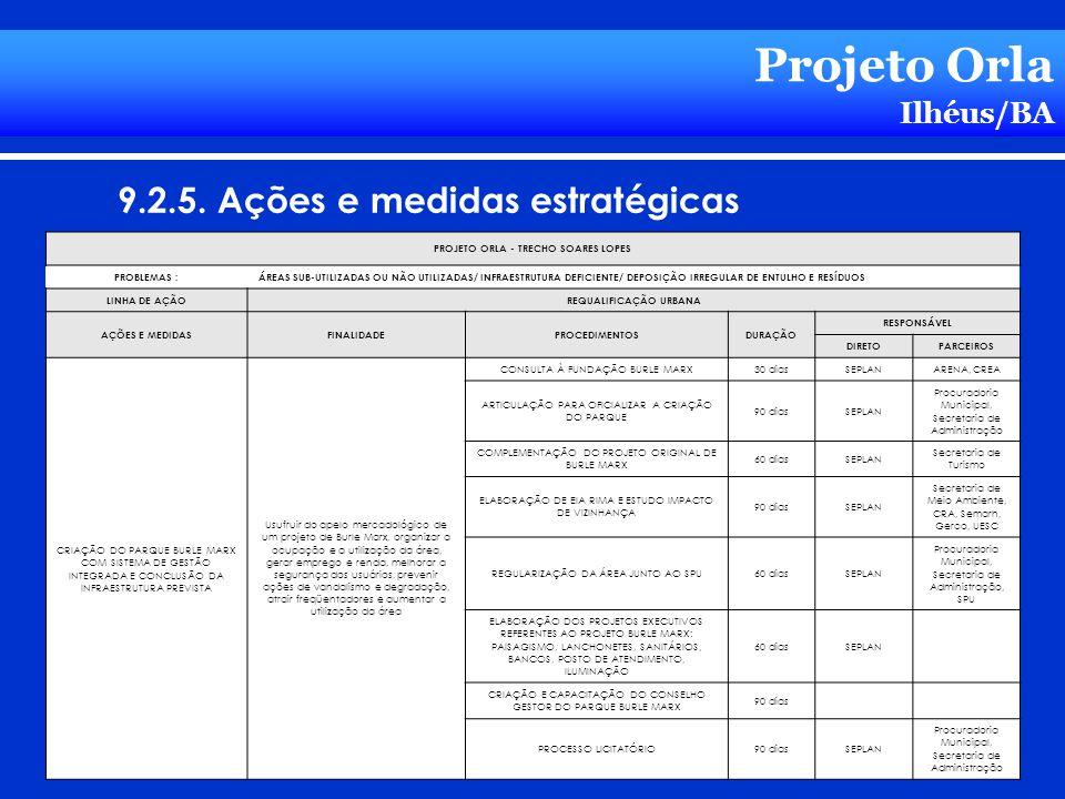 Projeto Orla Ilhéus/BA 9.2.5. Ações e medidas estratégicas PROJETO ORLA - TRECHO SOARES LOPES PROBLEMAS :ÁREAS SUB-UTILIZADAS OU NÃO UTILIZADAS/ INFRA