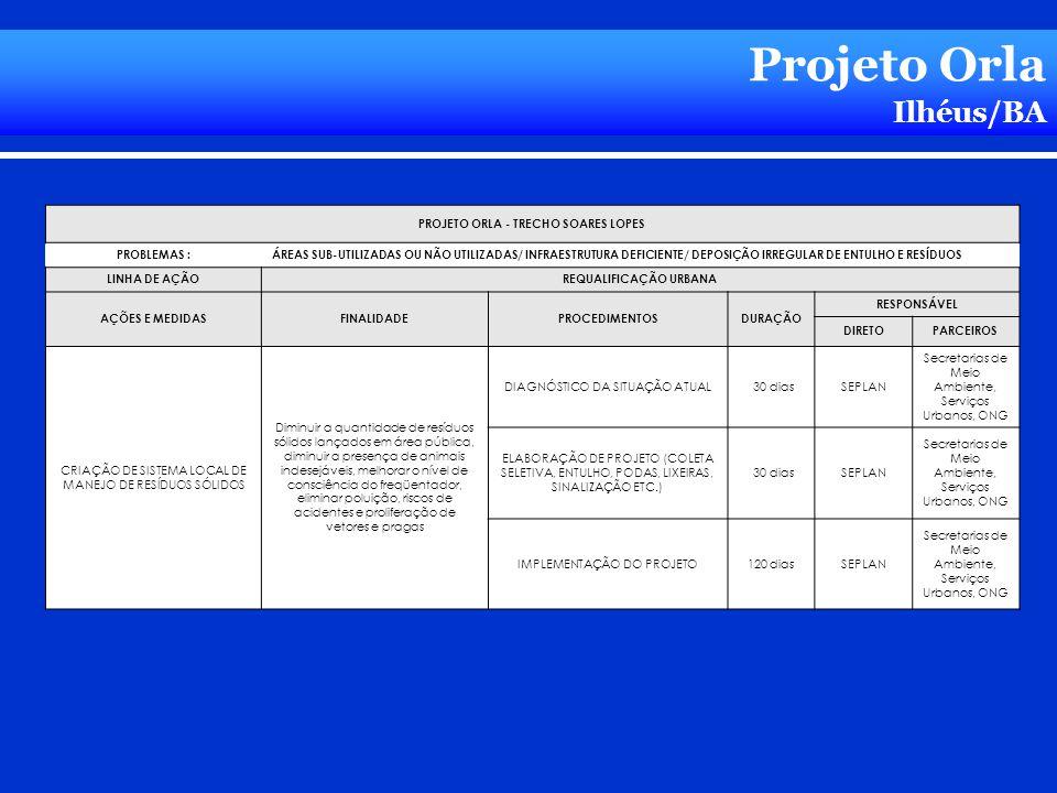 Projeto Orla Ilhéus/BA PROJETO ORLA - TRECHO SOARES LOPES PROBLEMAS :ÁREAS SUB-UTILIZADAS OU NÃO UTILIZADAS/ INFRAESTRUTURA DEFICIENTE/ DEPOSIÇÃO IRRE