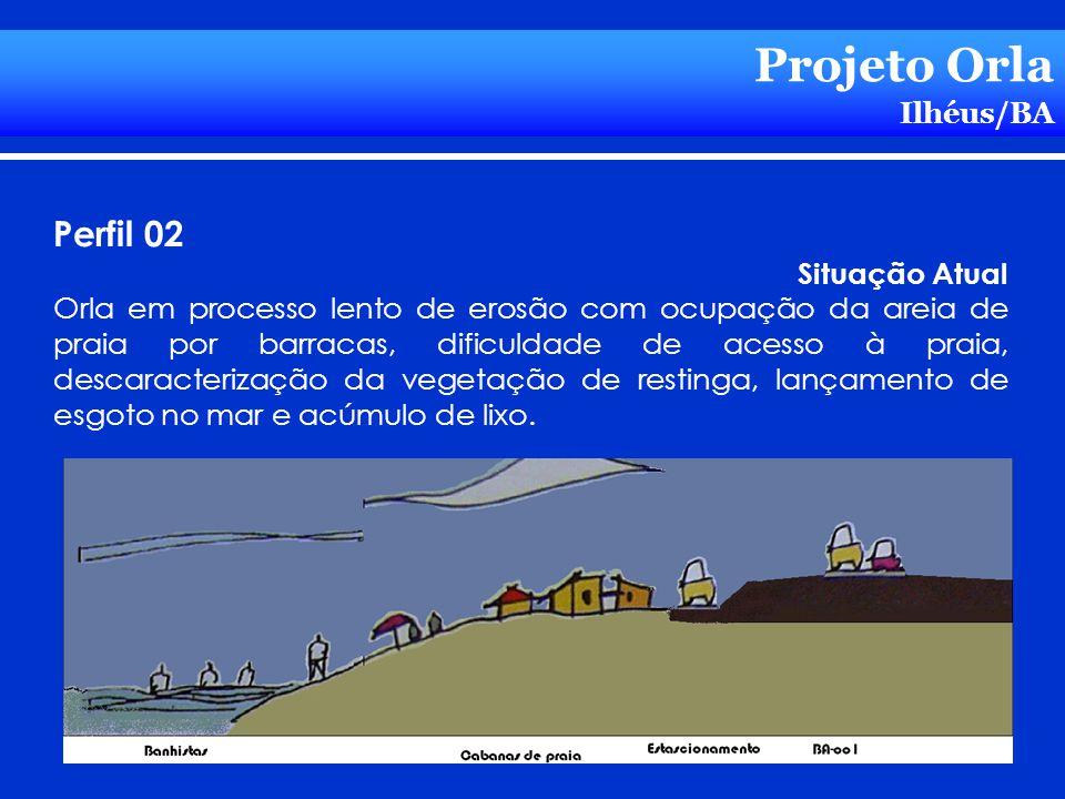 Projeto Orla Ilhéus/BA Perfil 02 Situação Atual Orla em processo lento de erosão com ocupação da areia de praia por barracas, dificuldade de acesso à