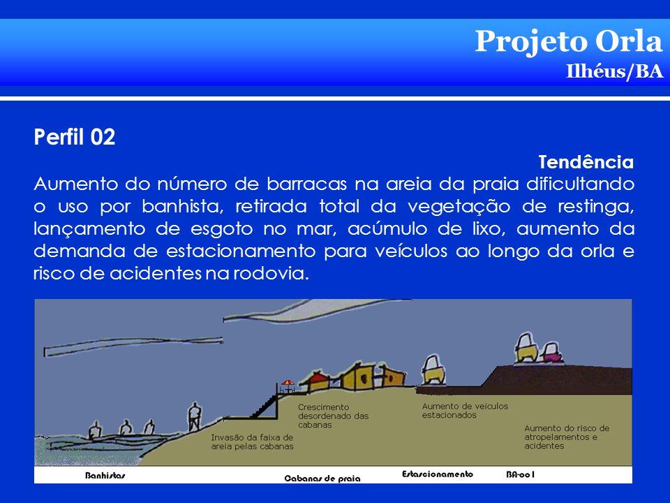 Projeto Orla Ilhéus/BA Perfil 02 Tendência Aumento do número de barracas na areia da praia dificultando o uso por banhista, retirada total da vegetaçã