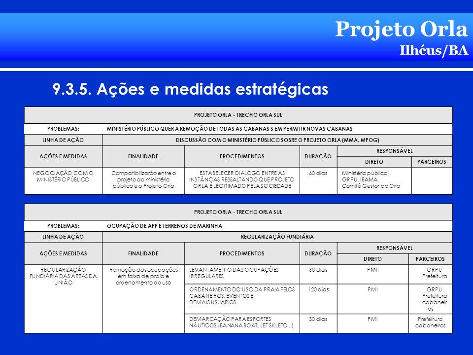Projeto Orla Ilhéus/BA 9.3.5. Ações e medidas estratégicas PROJETO ORLA - TRECHO ORLA SUL PROBLEMAS:MINISTÉRIO PÚBLICO QUER A REMOÇÃO DE TODAS AS CABA