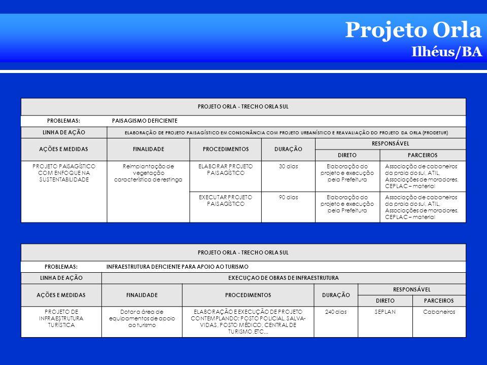 Projeto Orla Ilhéus/BA PROJETO ORLA - TRECHO ORLA SUL PROBLEMAS:PAISAGISMO DEFICIENTE LINHA DE AÇÃO ELABORAÇÃO DE PROJETO PAISAGÍSTICO EM CONSONÂNCIA